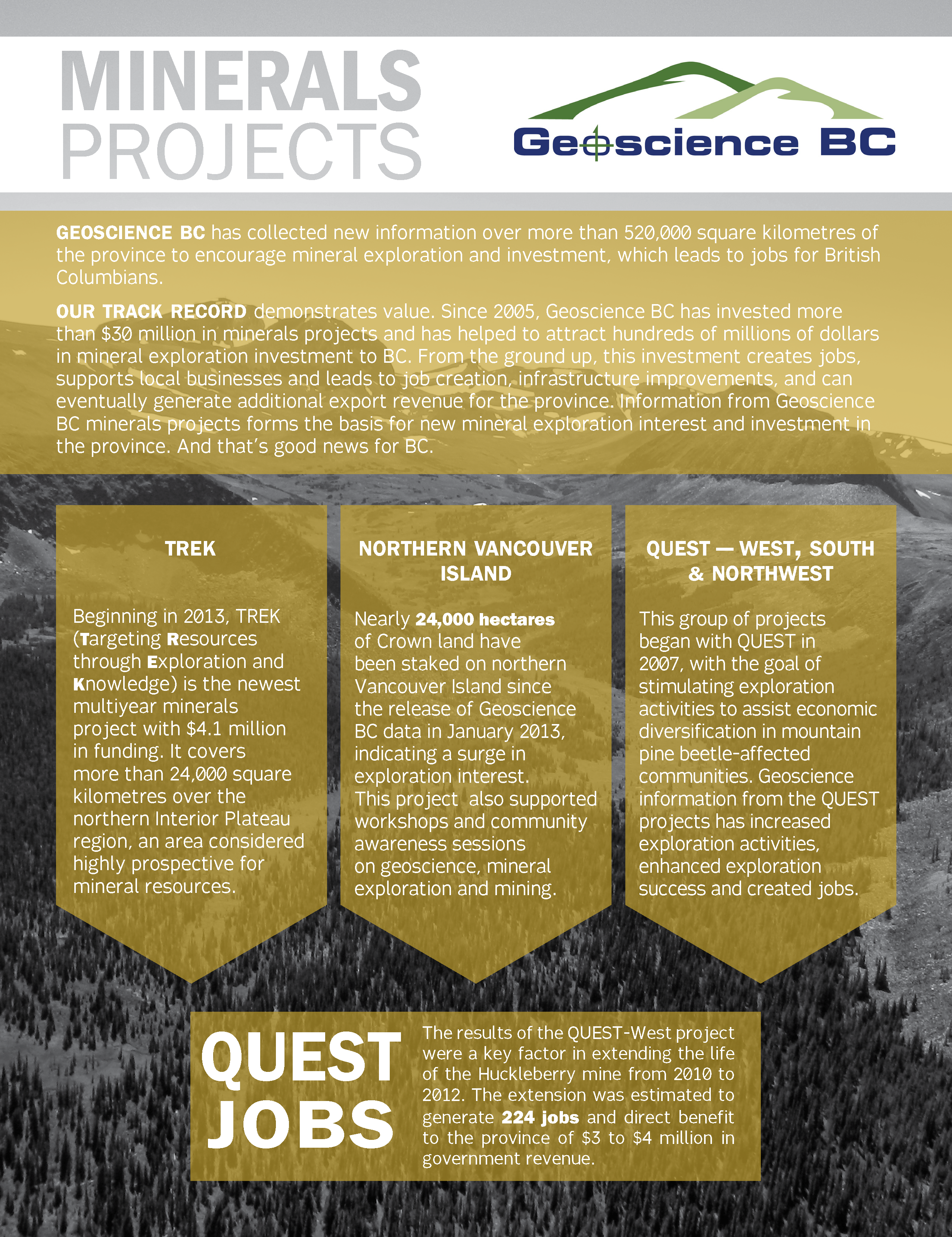 Minerals Projects Brochure (2015)